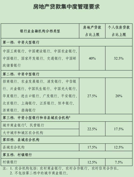 """2021年,中国楼市的""""六变"""",影响房价走势,很多人却没发现"""
